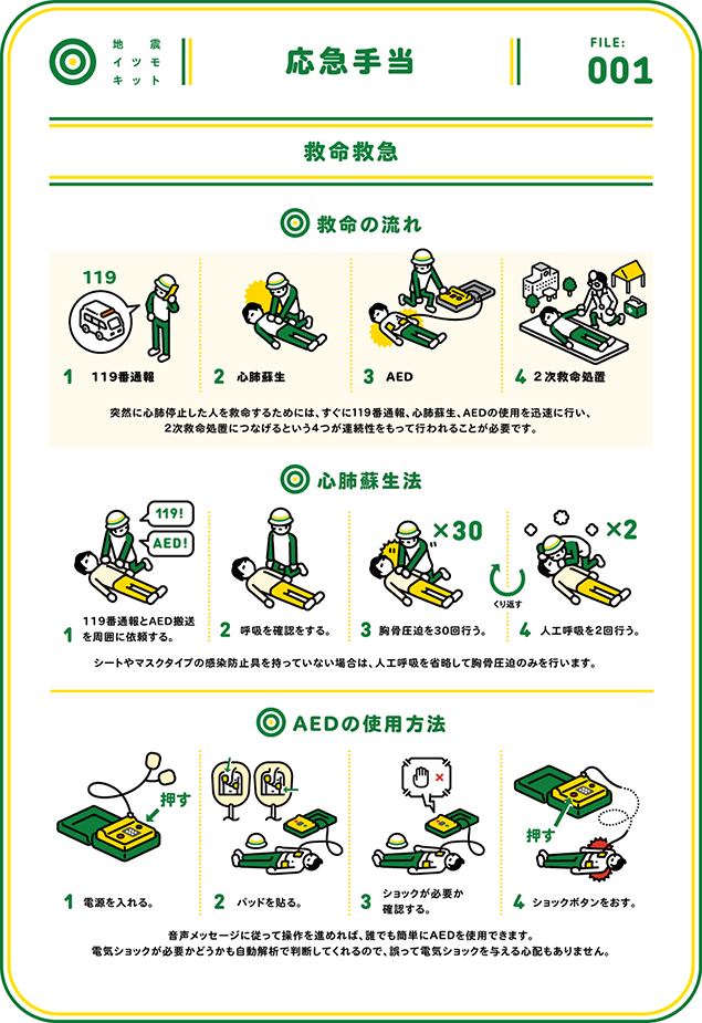 Jishin-Itsumo-KIT_06firstaid-01