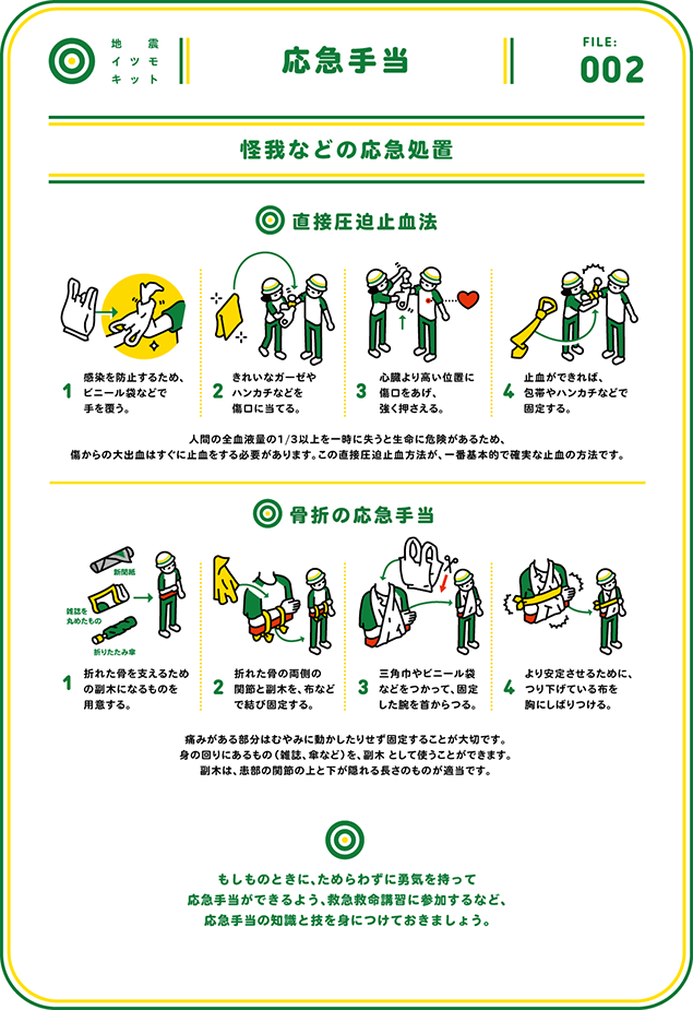 Jishin-Itsumo-KIT_06firstaid-02