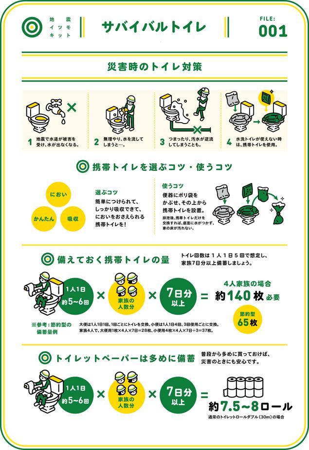 Jishin-Itsumo-KIT_05toilet-01